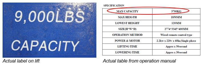 Auto Lift Label