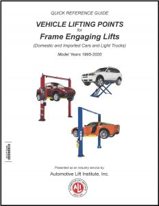 Vehicle Lifting Points Guide (1995-2020) Image